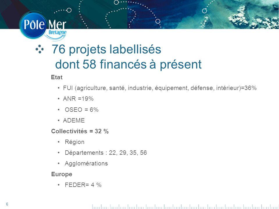 6 76 projets labellisés dont 58 financés à présent Etat FUI (agriculture, santé, industrie, équipement, défense, intérieur)=36% ANR =19% OSEO = 6% ADEME Collectivités = 32 % Région Départements : 22, 29, 35, 56 Agglomérations Europe FEDER= 4 %