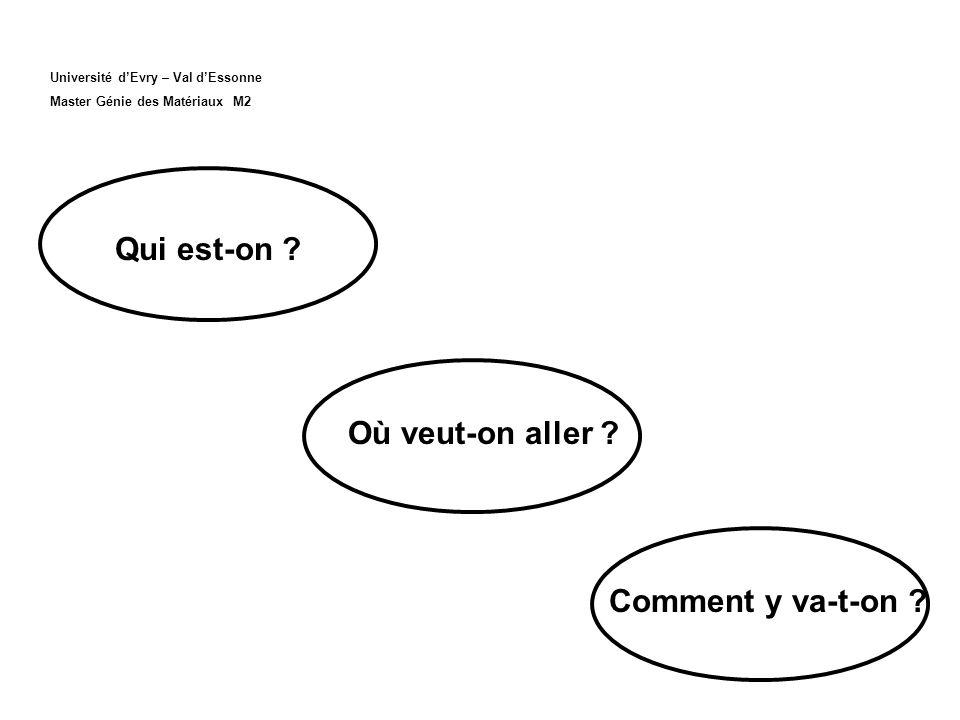 Université dEvry – Val dEssonne Master Génie des Matériaux M2 Qui est-on .