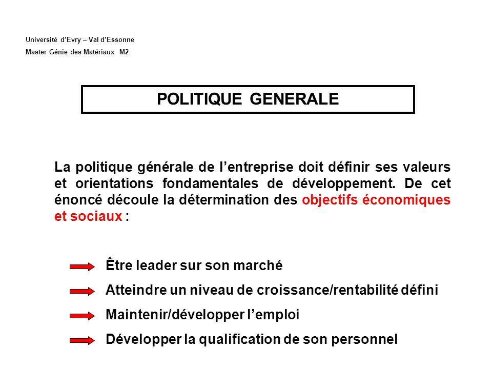 Université dEvry – Val dEssonne Master Génie des Matériaux M2 POLITIQUE GENERALE La politique générale de lentreprise doit définir ses valeurs et orientations fondamentales de développement.