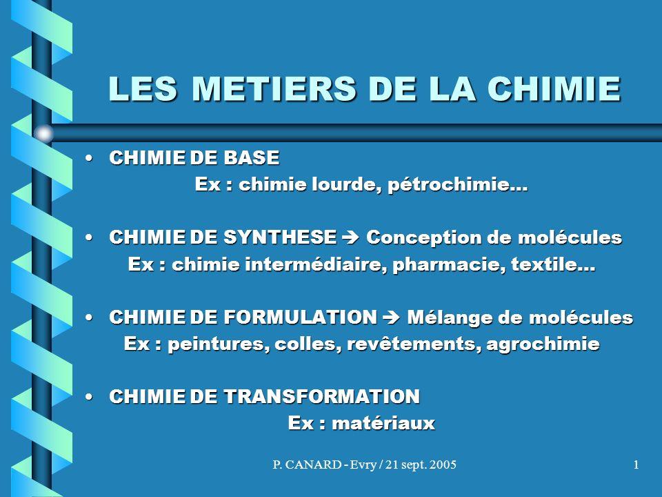 P. CANARD - Evry / 21 sept. 20051 LES METIERS DE LA CHIMIE CHIMIE DE BASECHIMIE DE BASE Ex : chimie lourde, pétrochimie… CHIMIE DE SYNTHESE Conception