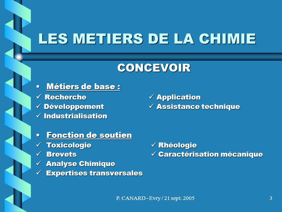 P. CANARD - Evry / 21 sept. 20053 LES METIERS DE LA CHIMIE CONCEVOIR Métiers de base :Métiers de base : Recherche Application Recherche Application Dé