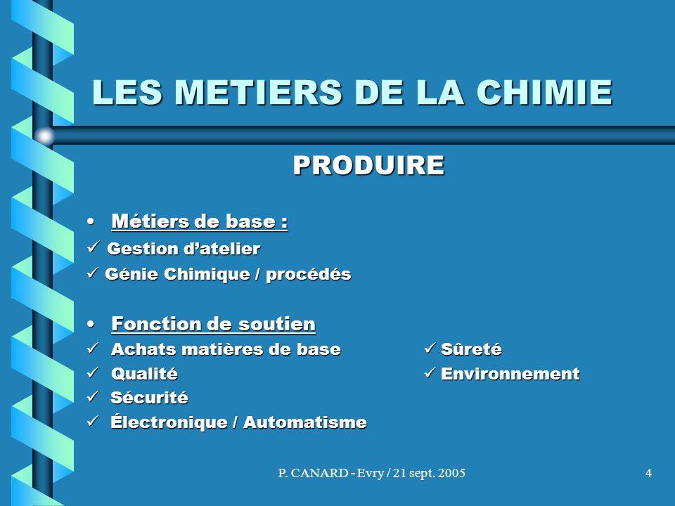 P. CANARD - Evry / 21 sept. 20054 LES METIERS DE LA CHIMIE PRODUIRE Métiers de base :Métiers de base : Gestion datelier Gestion datelier Génie Chimiqu