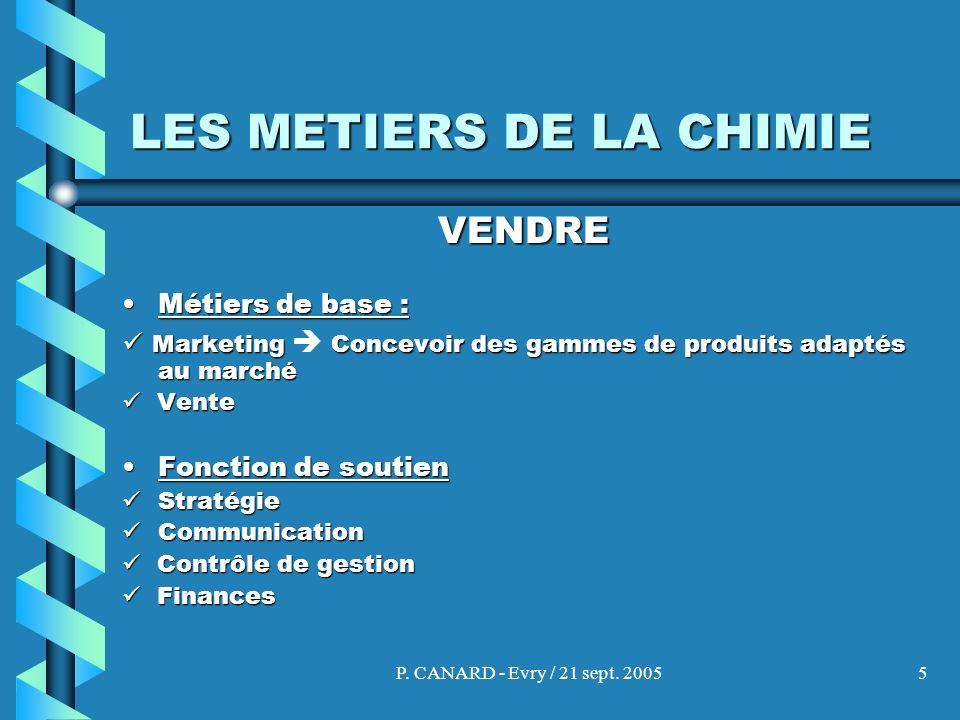 P. CANARD - Evry / 21 sept. 20055 LES METIERS DE LA CHIMIE VENDRE Métiers de base :Métiers de base : Marketing Concevoir des gammes de produits adapté