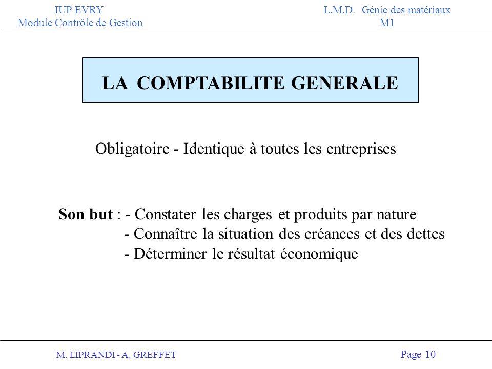 M. LIPRANDI - A. GREFFET Page 9 IUP EVRY Module Contrôle de Gestion L.M.D. Génie des matériaux M1 La Comptabilité est scindée en plusieurs branches: 2