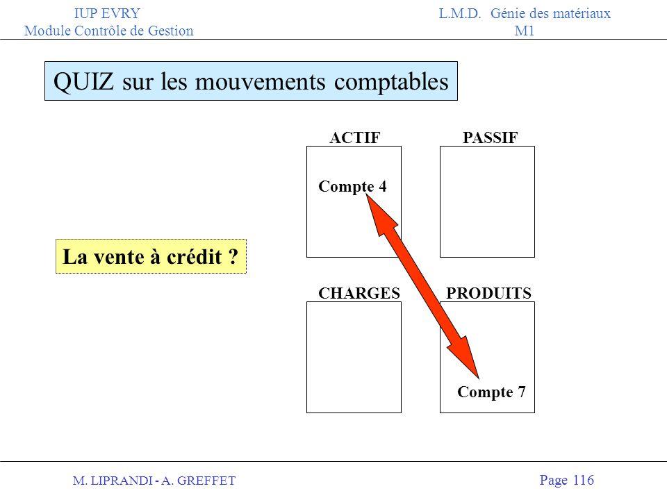 M. LIPRANDI - A. GREFFET Page 115 IUP EVRY Module Contrôle de Gestion L.M.D. Génie des matériaux M1 ACTIFPASSIF SYNTHESE DES TYPES DE MOUVEMENTS Incid