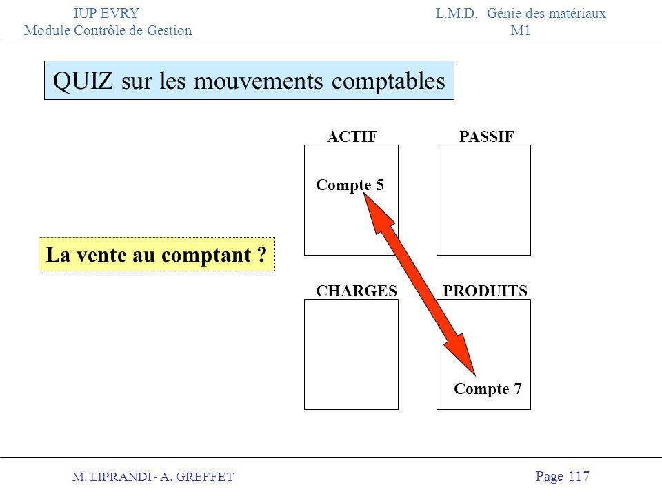 M. LIPRANDI - A. GREFFET Page 116 IUP EVRY Module Contrôle de Gestion L.M.D. Génie des matériaux M1 ACTIFPASSIF QUIZ sur les mouvements comptables CHA