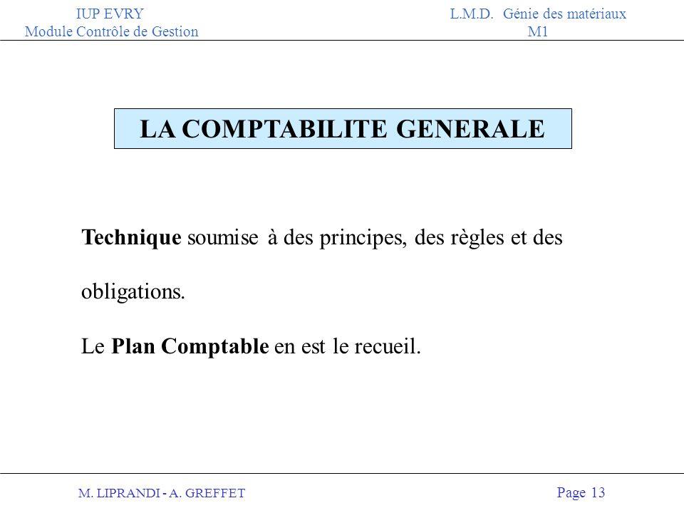 M. LIPRANDI - A. GREFFET Page 12 IUP EVRY Module Contrôle de Gestion L.M.D. Génie des matériaux M1 LA COMPTABILITE PREVISIONNELLLE OU BUDGETAIRE Son b