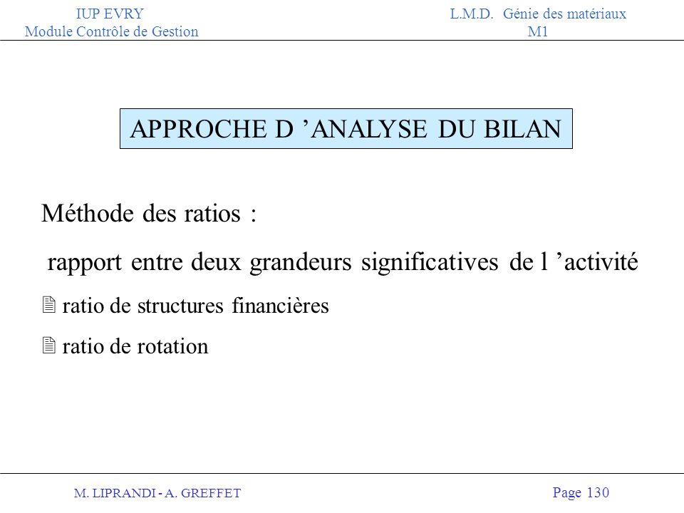 M. LIPRANDI - A. GREFFET Page 129 IUP EVRY Module Contrôle de Gestion L.M.D. Génie des matériaux M1 ACTIFPASSIF QUIZ sur les mouvements comptables Rep