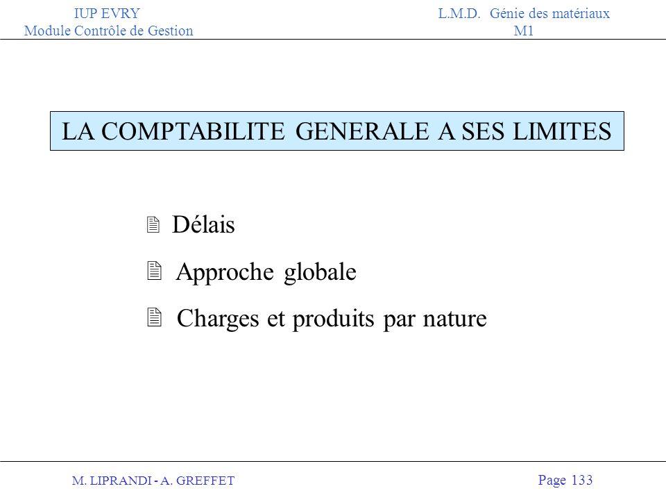 M. LIPRANDI - A. GREFFET Page 132 IUP EVRY Module Contrôle de Gestion L.M.D. Génie des matériaux M1 RATIO DE ROTATION 2 Rotation des stocks: (Stock /
