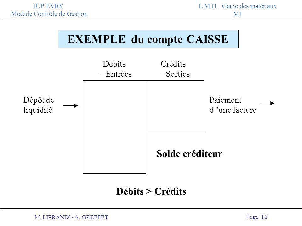 M. LIPRANDI - A. GREFFET Page 15 IUP EVRY Module Contrôle de Gestion L.M.D. Génie des matériaux M1 Introduction à la Technique Comptable La comptabili