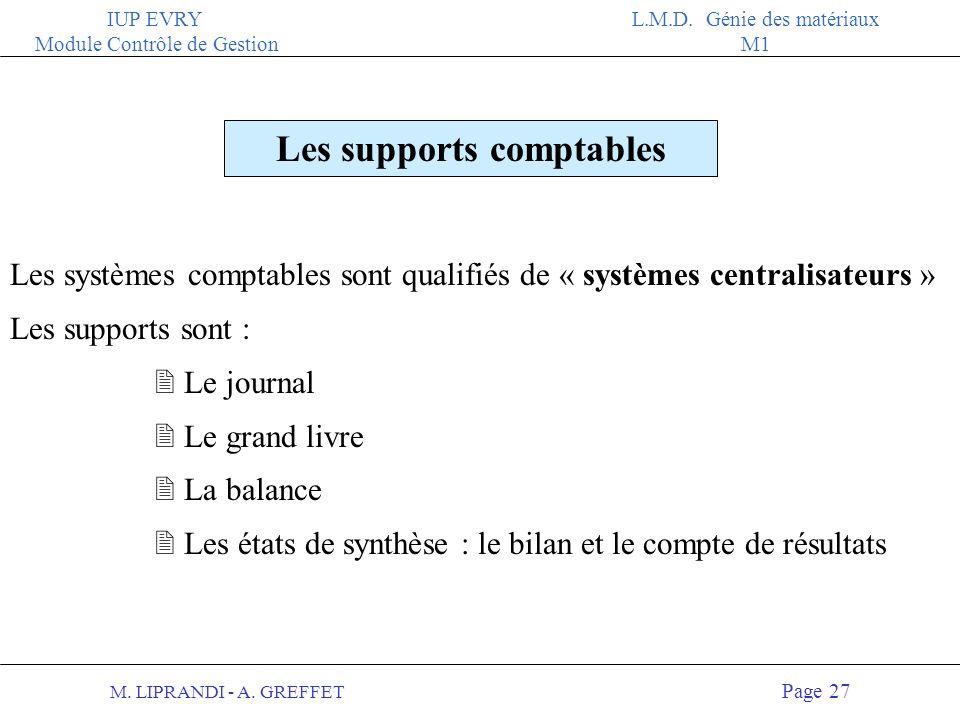 M. LIPRANDI - A. GREFFET Page 26 IUP EVRY Module Contrôle de Gestion L.M.D. Génie des matériaux M1 Le traitement d une opération comptable est organis