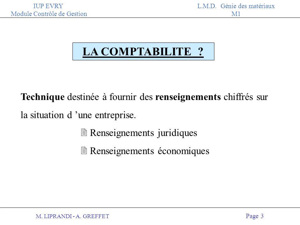 M. LIPRANDI - A. GREFFET Page 2 IUP EVRY Module Contrôle de Gestion L.M.D. Génie des matériaux M1 INITIATION à LA COMPTABILITE GENERALE 1- Présentatio