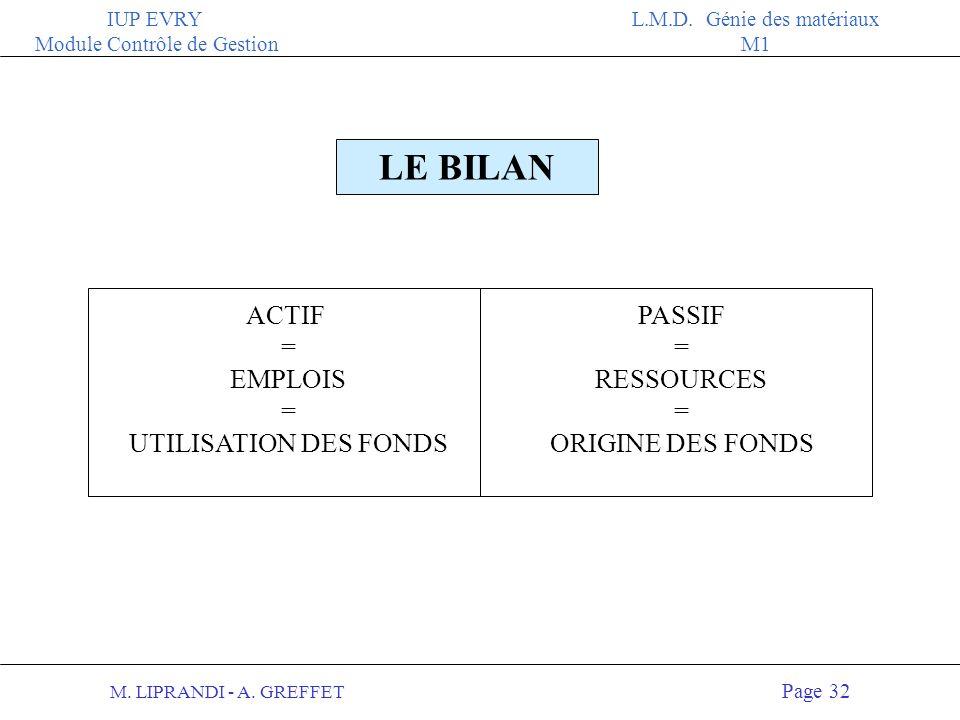 M. LIPRANDI - A. GREFFET Page 31 IUP EVRY Module Contrôle de Gestion L.M.D. Génie des matériaux M1 L ACTIF Il exprime l emploi fait des ressources. L
