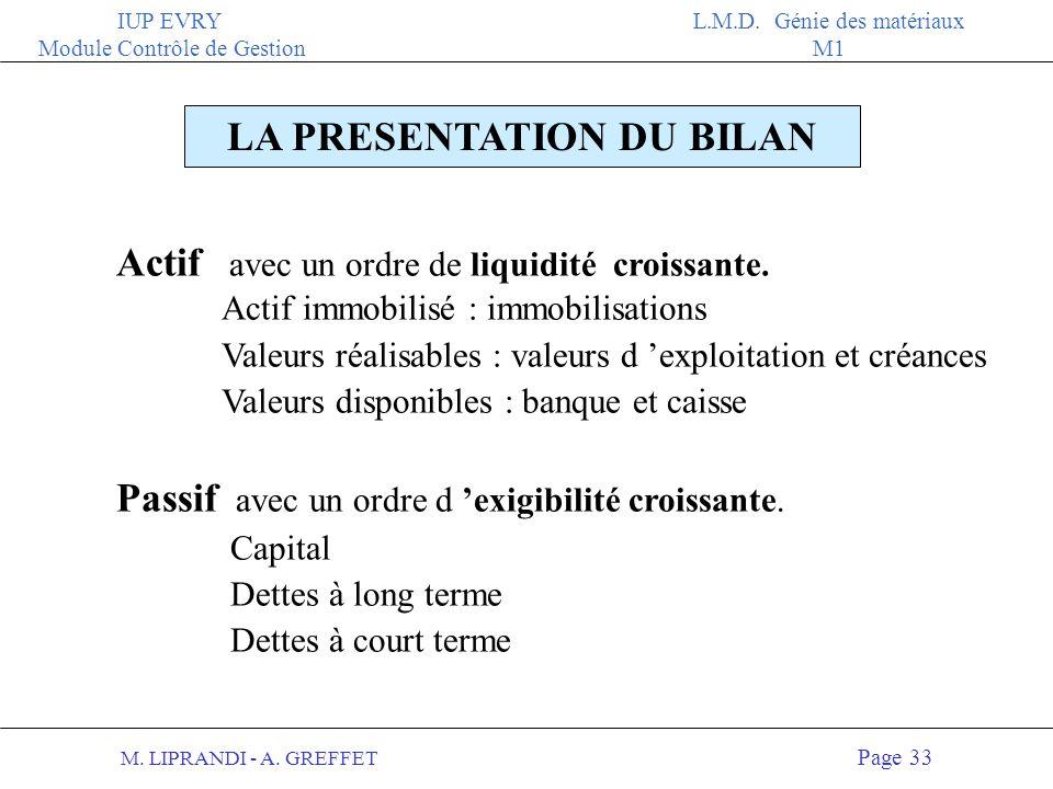 M. LIPRANDI - A. GREFFET Page 32 IUP EVRY Module Contrôle de Gestion L.M.D. Génie des matériaux M1 LE BILAN ACTIF = EMPLOIS = UTILISATION DES FONDS PA