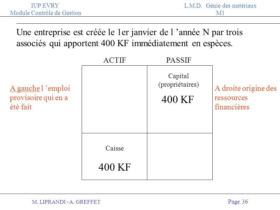 M. LIPRANDI - A. GREFFET Page 35 IUP EVRY Module Contrôle de Gestion L.M.D. Génie des matériaux M1 Le bilan - EXERCICE