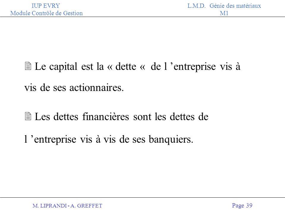 M. LIPRANDI - A. GREFFET Page 38 IUP EVRY Module Contrôle de Gestion L.M.D. Génie des matériaux M1 ACTIFPASSIF Le 5 /01 /année N, le chef d entreprise