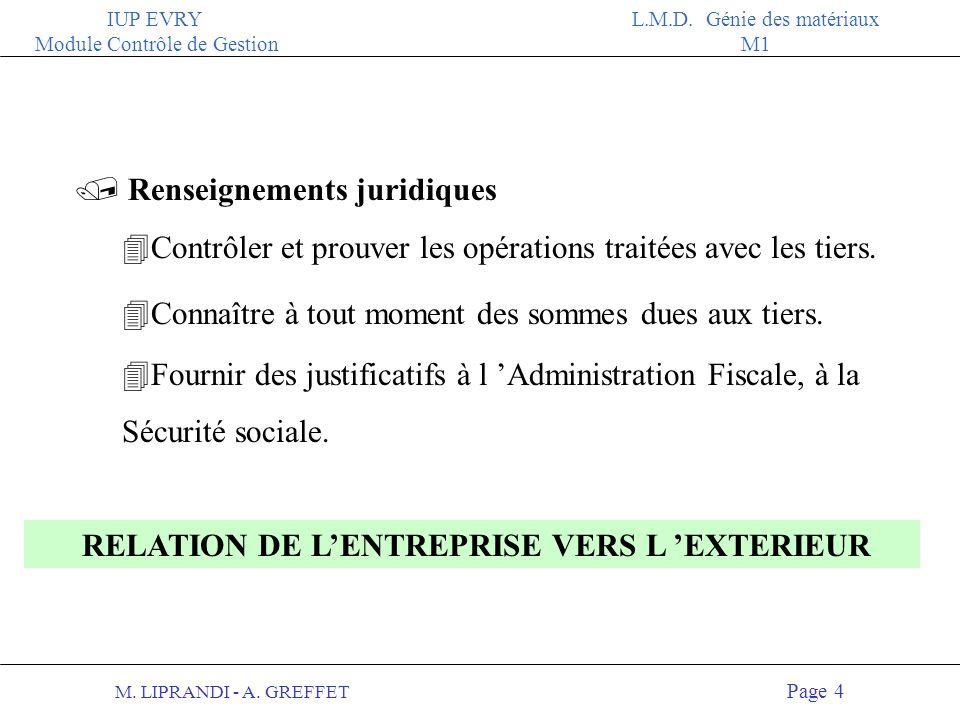 M.LIPRANDI - A. GREFFET Page 24 IUP EVRY Module Contrôle de Gestion L.M.D.