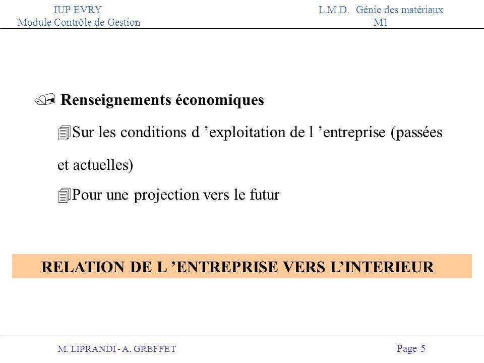 M.LIPRANDI - A. GREFFET Page 5 IUP EVRY Module Contrôle de Gestion L.M.D.