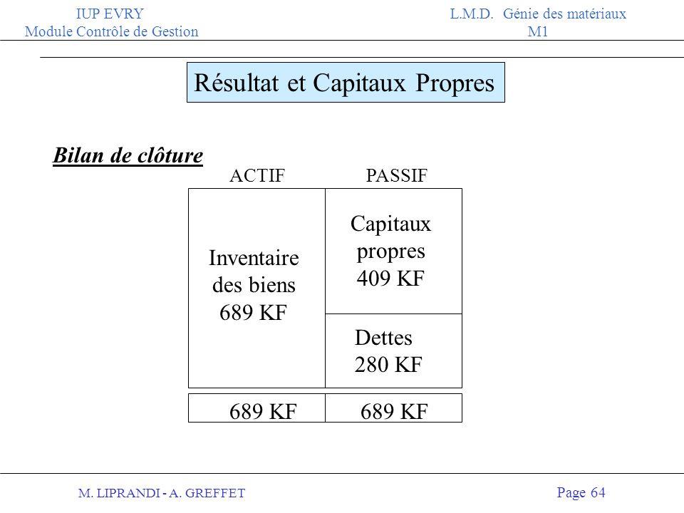 M. LIPRANDI - A. GREFFET Page 63 IUP EVRY Module Contrôle de Gestion L.M.D. Génie des matériaux M1 ACTIFPASSIF Résultat et Capitaux Propres Rappel du
