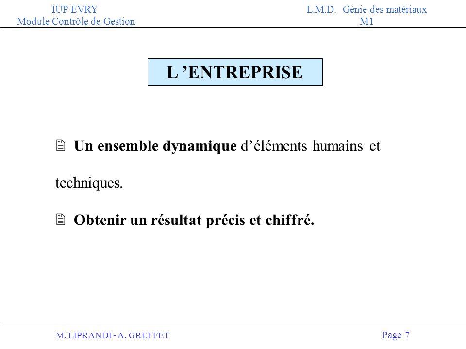 M.LIPRANDI - A. GREFFET Page 7 IUP EVRY Module Contrôle de Gestion L.M.D.