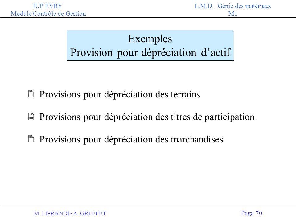 M. LIPRANDI - A. GREFFET Page 69 IUP EVRY Module Contrôle de Gestion L.M.D. Génie des matériaux M1 2 Prendre en compte une plus value 2 Passer la char