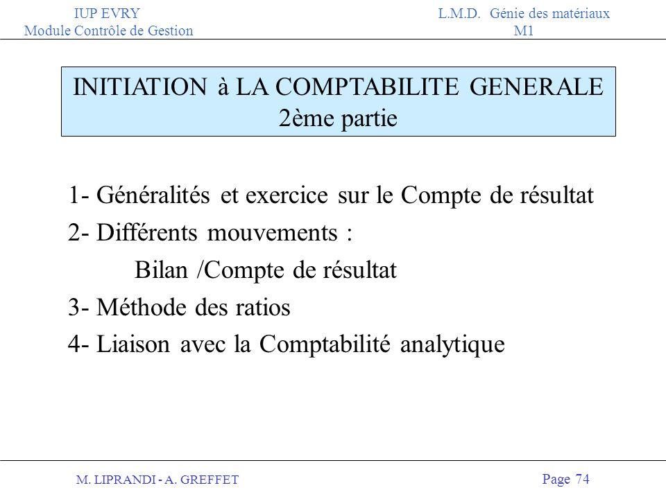 M. LIPRANDI - A. GREFFET Page 73 IUP EVRY Module Contrôle de Gestion L.M.D. Génie des matériaux M1 Rôle économique et financier des provisions 2 Régul