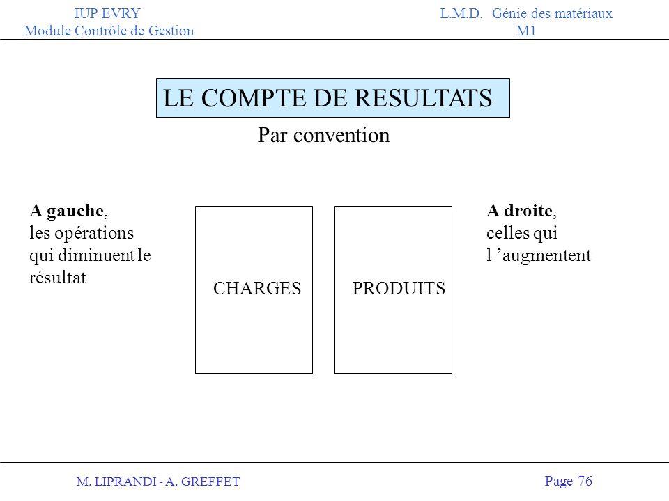 M. LIPRANDI - A. GREFFET Page 75 IUP EVRY Module Contrôle de Gestion L.M.D. Génie des matériaux M1 REVISION Trois types de comptabilité 2 Comptabilité