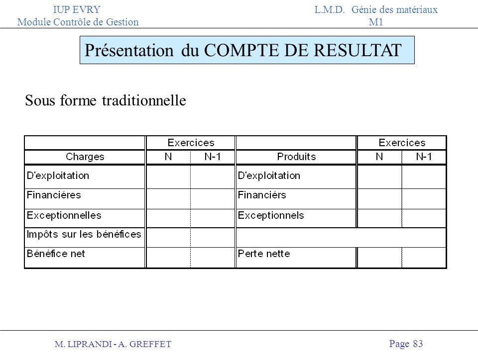 M. LIPRANDI - A. GREFFET Page 82 IUP EVRY Module Contrôle de Gestion L.M.D. Génie des matériaux M1 Compte de résultat Produits Compte 70 : Ventes de p