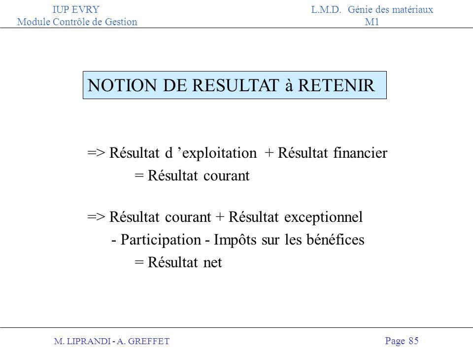 M. LIPRANDI - A. GREFFET Page 84 IUP EVRY Module Contrôle de Gestion L.M.D. Génie des matériaux M1 Présentation du COMPTE DE RESULTAT