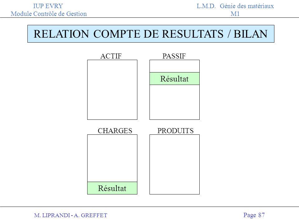 M. LIPRANDI - A. GREFFET Page 86 IUP EVRY Module Contrôle de Gestion L.M.D. Génie des matériaux M1 EXERCICE LIENS COMPTE DE RESULTATS / BILAN