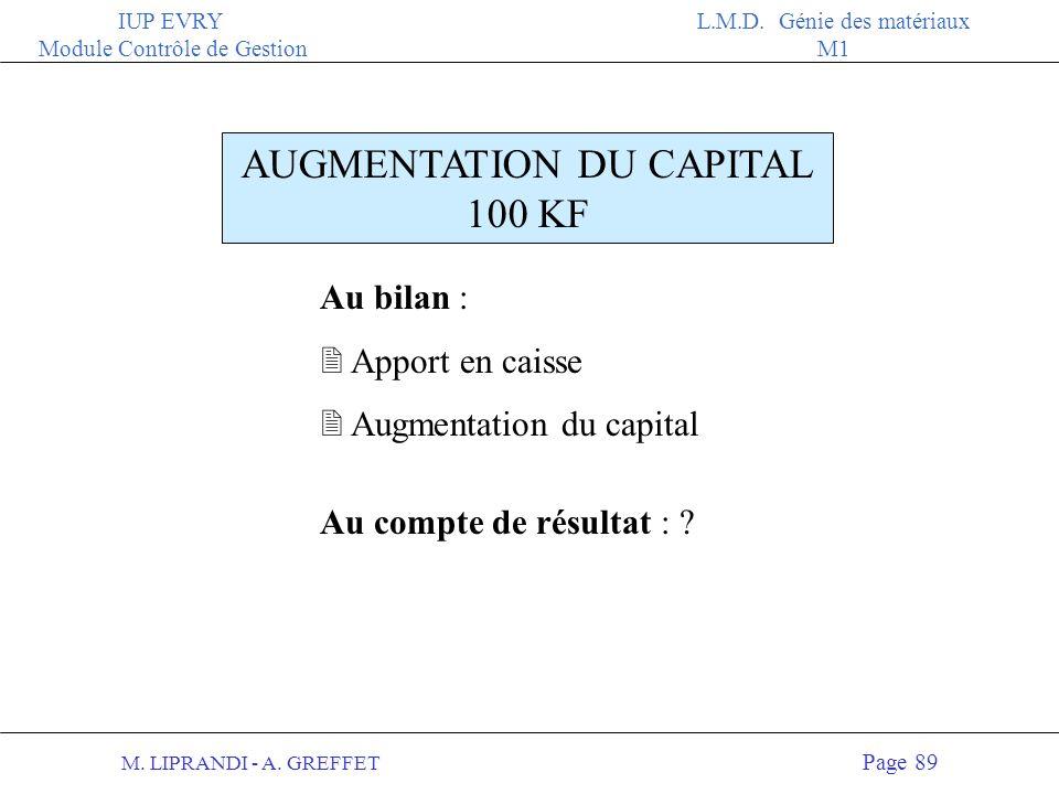 M. LIPRANDI - A. GREFFET Page 88 IUP EVRY Module Contrôle de Gestion L.M.D. Génie des matériaux M1 ACTIFPASSIF CHARGESPRODUITS Immo 275 KF Capital 400