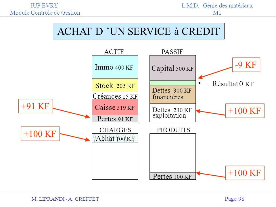 M. LIPRANDI - A. GREFFET Page 97 IUP EVRY Module Contrôle de Gestion L.M.D. Génie des matériaux M1 ACHAT D UN SERVICE à CREDIT 100 KF Au bilan : 2 Aug