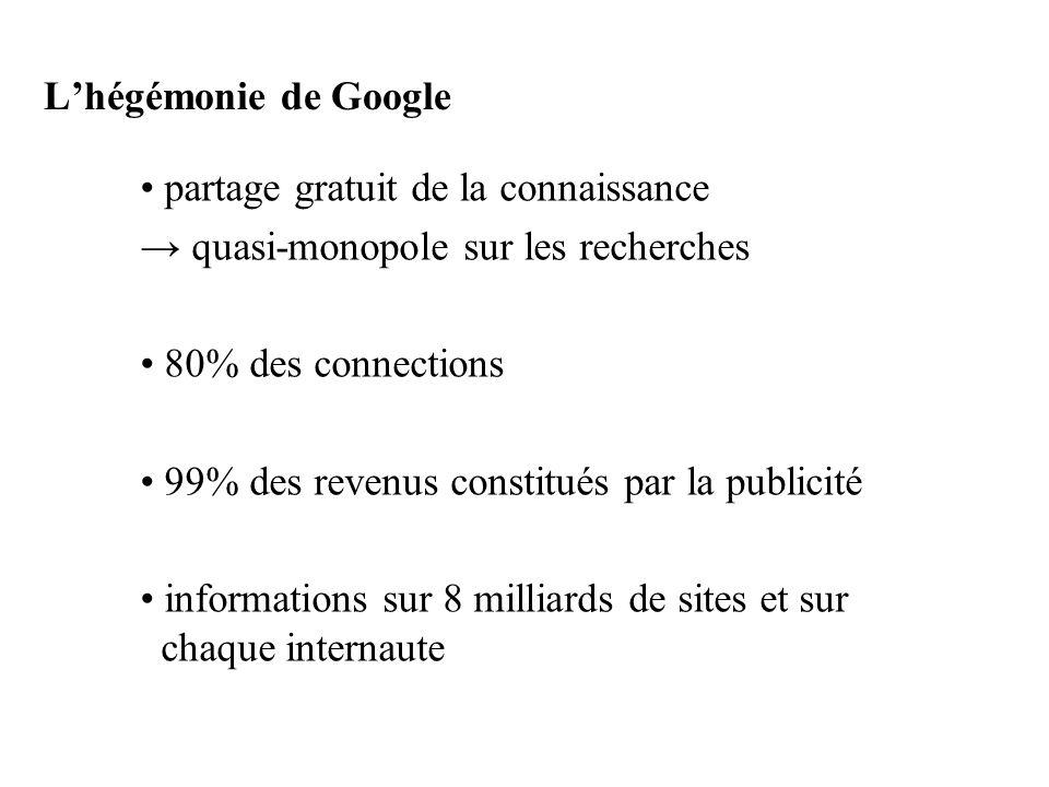 Lhégémonie de Google partage gratuit de la connaissance quasi-monopole sur les recherches 80% des connections 99% des revenus constitués par la public