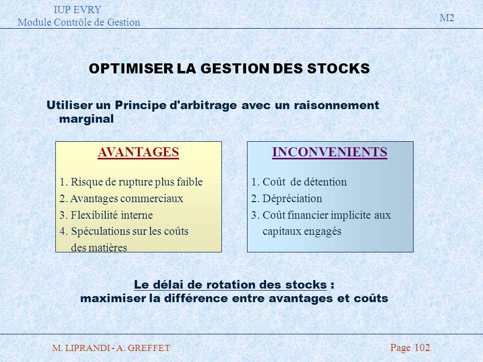 IUP EVRY Module Contrôle de Gestion M2 M. LIPRANDI - A. GREFFET Page 102 OPTIMISER LA GESTION DES STOCKS Utiliser un Principe d'arbitrage avec un rais