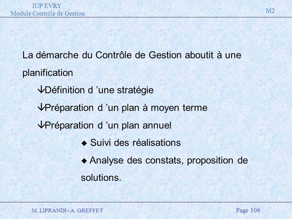 IUP EVRY Module Contrôle de Gestion M2 M. LIPRANDI - A. GREFFET Page 106 La démarche du Contrôle de Gestion aboutit à une planification â Définition d