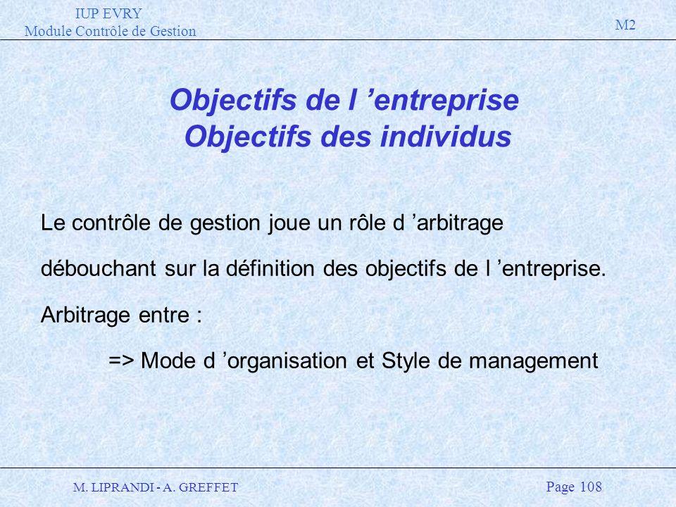 IUP EVRY Module Contrôle de Gestion M2 M. LIPRANDI - A. GREFFET Page 108 Objectifs de l entreprise Objectifs des individus Le contrôle de gestion joue