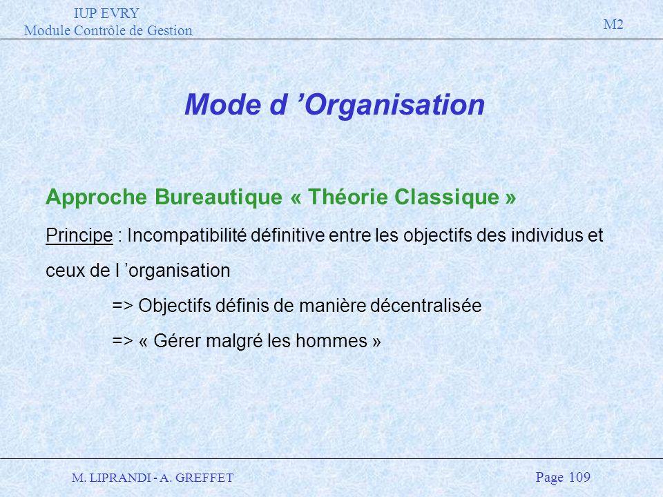 IUP EVRY Module Contrôle de Gestion M2 M. LIPRANDI - A. GREFFET Page 109 Mode d Organisation Approche Bureautique « Théorie Classique » Principe : Inc