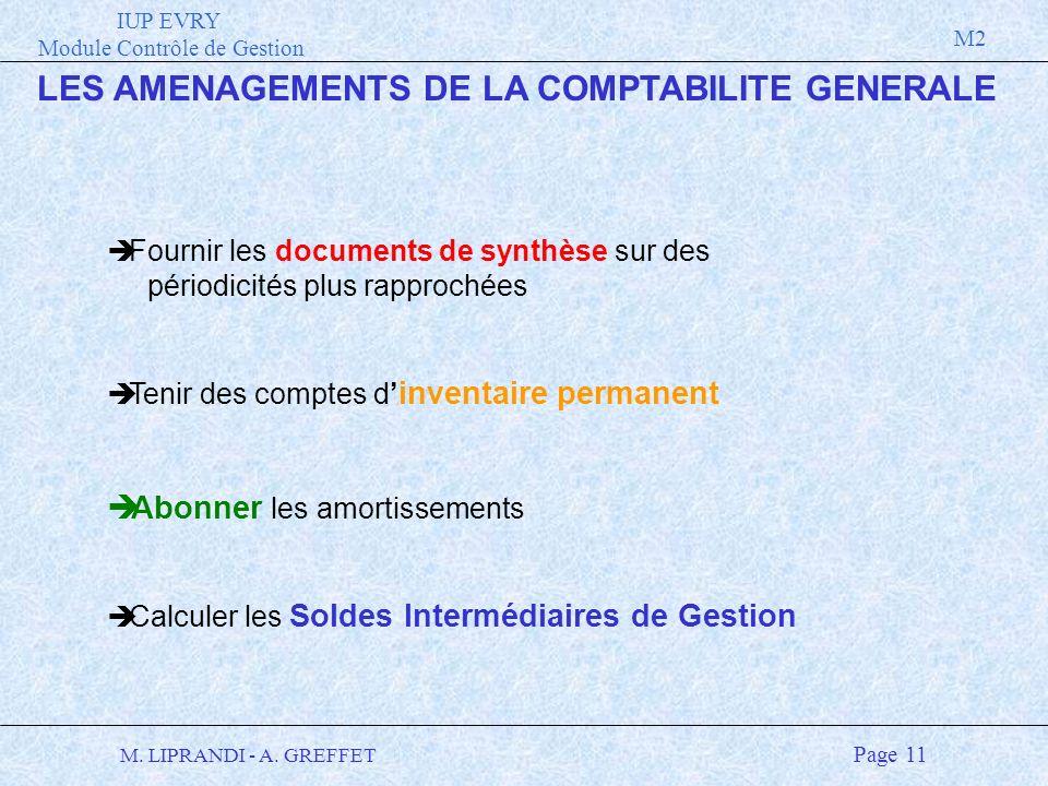 IUP EVRY Module Contrôle de Gestion M2 M. LIPRANDI - A. GREFFET Page 11 è Fournir les documents de synthèse sur des périodicités plus rapprochées è Te