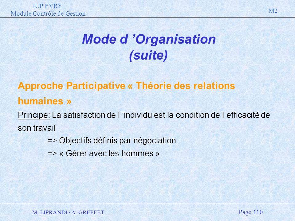IUP EVRY Module Contrôle de Gestion M2 M. LIPRANDI - A. GREFFET Page 110 Mode d Organisation (suite) Approche Participative « Théorie des relations hu