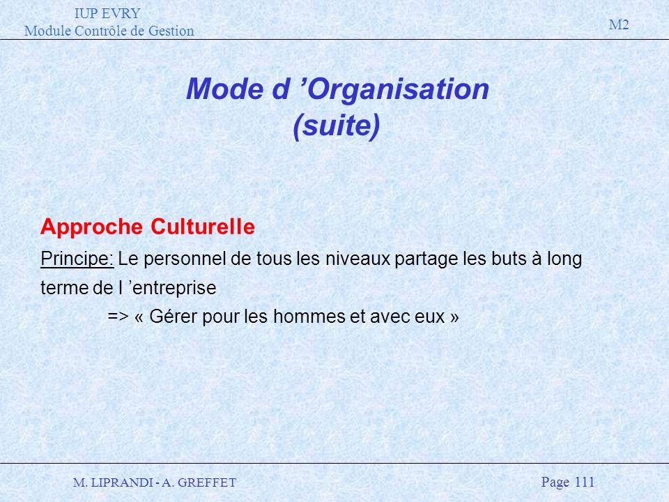 IUP EVRY Module Contrôle de Gestion M2 M. LIPRANDI - A. GREFFET Page 111 Mode d Organisation (suite) Approche Culturelle Principe: Le personnel de tou