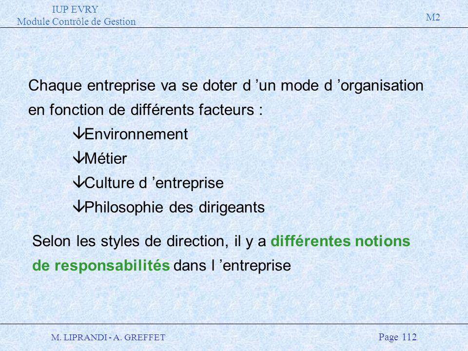 IUP EVRY Module Contrôle de Gestion M2 M. LIPRANDI - A. GREFFET Page 112 Chaque entreprise va se doter d un mode d organisation en fonction de différe