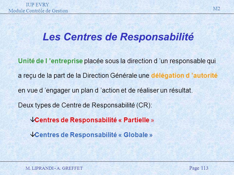 IUP EVRY Module Contrôle de Gestion M2 M. LIPRANDI - A. GREFFET Page 113 Les Centres de Responsabilité Unité de l entreprise placée sous la direction