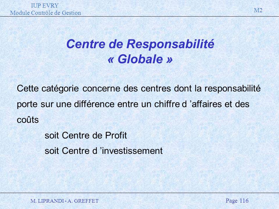 IUP EVRY Module Contrôle de Gestion M2 M. LIPRANDI - A. GREFFET Page 116 Centre de Responsabilité « Globale » Cette catégorie concerne des centres don
