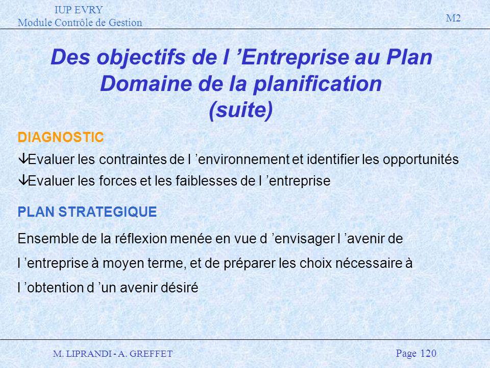 IUP EVRY Module Contrôle de Gestion M2 M. LIPRANDI - A. GREFFET Page 120 Des objectifs de l Entreprise au Plan Domaine de la planification (suite) DIA