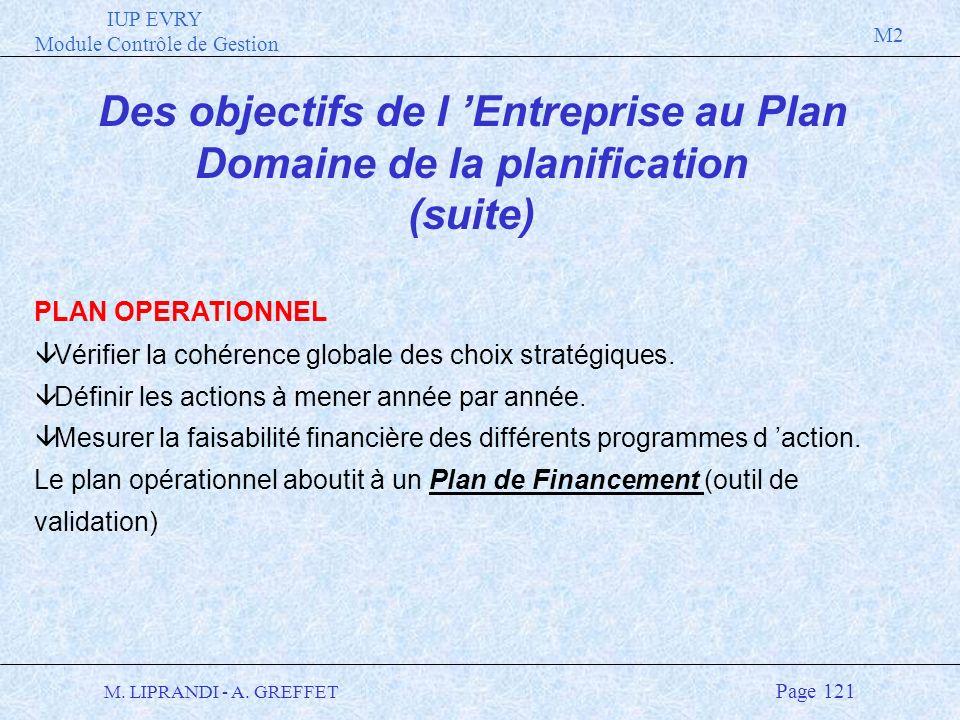 IUP EVRY Module Contrôle de Gestion M2 M. LIPRANDI - A. GREFFET Page 121 Des objectifs de l Entreprise au Plan Domaine de la planification (suite) PLA
