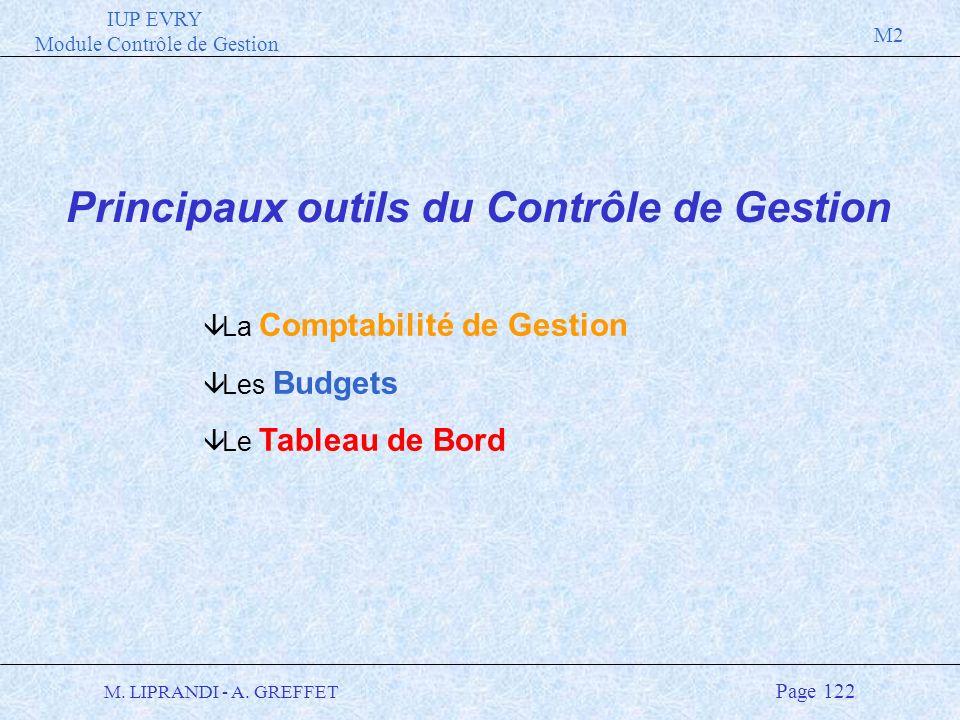 IUP EVRY Module Contrôle de Gestion M2 M. LIPRANDI - A. GREFFET Page 122 Principaux outils du Contrôle de Gestion â La Comptabilité de Gestion â Les B