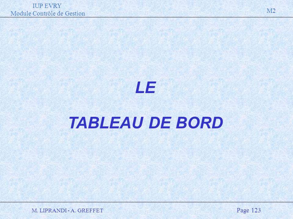 IUP EVRY Module Contrôle de Gestion M2 M. LIPRANDI - A. GREFFET Page 123 LE TABLEAU DE BORD