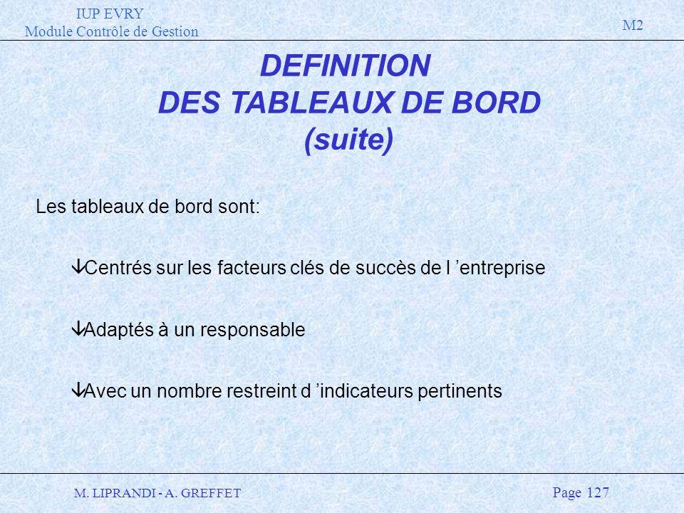 IUP EVRY Module Contrôle de Gestion M2 M. LIPRANDI - A. GREFFET Page 127 DEFINITION DES TABLEAUX DE BORD (suite) Les tableaux de bord sont: â Centrés
