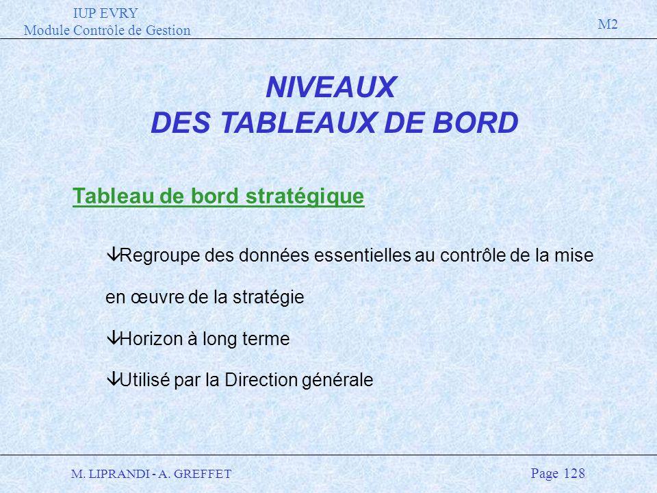 IUP EVRY Module Contrôle de Gestion M2 M. LIPRANDI - A. GREFFET Page 128 NIVEAUX DES TABLEAUX DE BORD Tableau de bord stratégique â Regroupe des donné