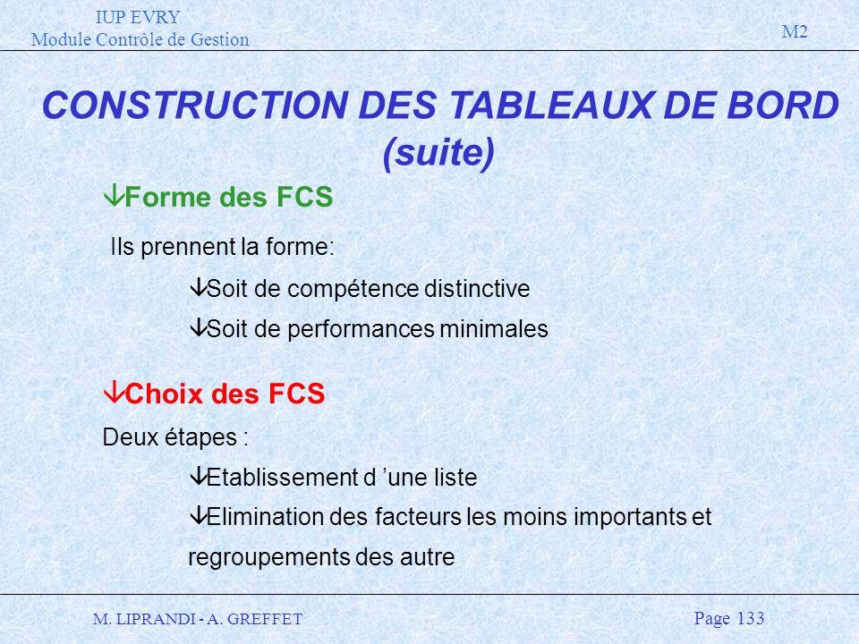 IUP EVRY Module Contrôle de Gestion M2 M. LIPRANDI - A. GREFFET Page 133 CONSTRUCTION DES TABLEAUX DE BORD (suite) â Forme des FCS Ils prennent la for